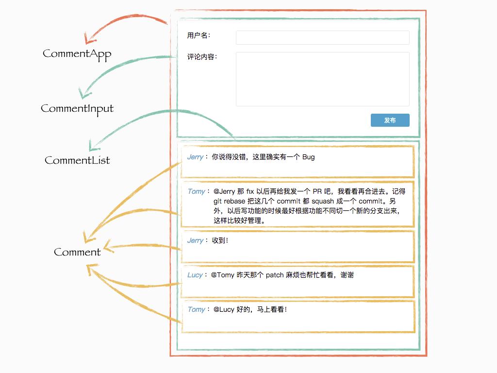React.js 小书实战评论功能图片